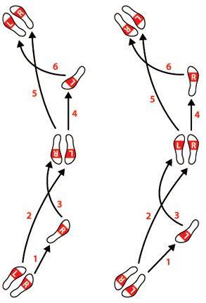Linksdrehung walzer grundschritte langsamer Slowfox telemark,