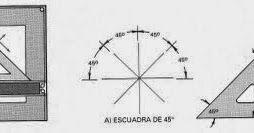 Estandar 4 Utilizar Adecuadamente Los Instrumentos Basicos De Dibujo Tecnico Y Elaborar Con Ell En 2020 Diseno Grafico Geometrico Tecnicas De Dibujo Disenos De Unas
