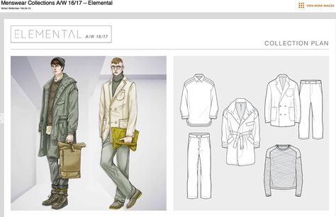 Menswear Designed and direction by : Volker Ketteniss Layout and technical drawings by WGSN menswear team WGSN menswear Illustrations by Men.