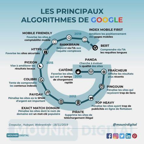 Mounir Digital 🚀 on Twitter
