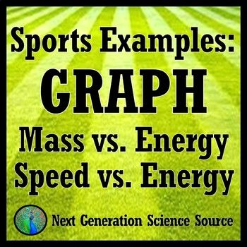 Sports: Graph Relationship b/w Speed Mass Kinetic Energy ...