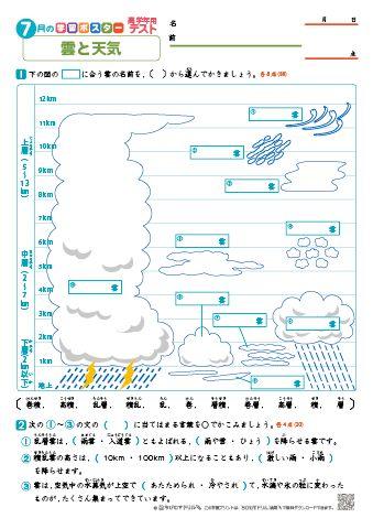 小学理科 雲と天気 雲の種類 特徴 雲のでき方と雨が降るしくみ 学習ポスター クイズテスト やってみよう 小学 学習 中学受験