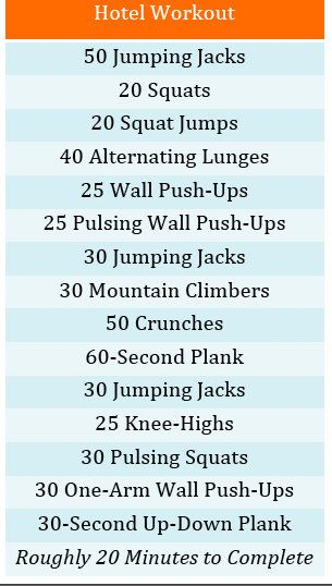 On-The-Go Circuit Workout