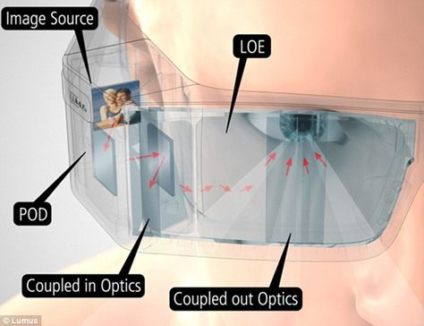 Email in your eye? Next-generation video screen glasses could lay messages or GPS over your field of vision