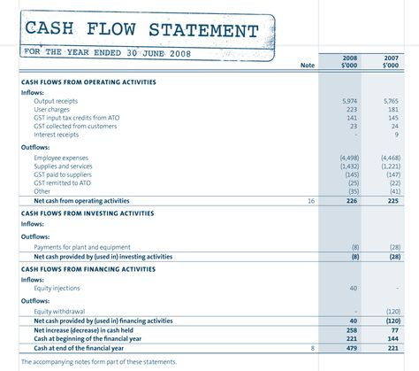 Components of the Cash Flow Statement and Example Document - cash flow analysis template