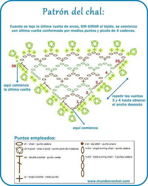 Chal ✿⊱╮Teresa Restegui http://www.pinterest.com/teretegui/✿⊱╮