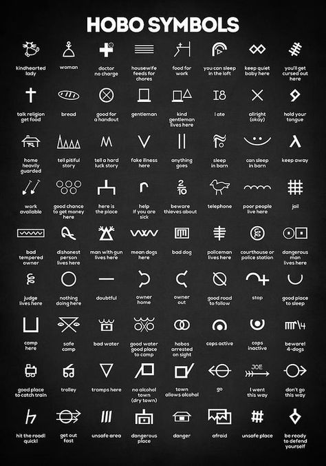 Hobo Symbols Art Print featuring the digital art Hobo Signs by Zapista OU