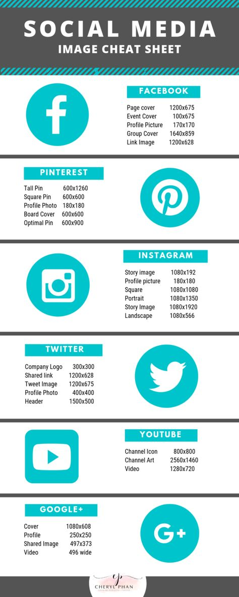 Social media image sizes - a cheat sheet to help you size your graphics