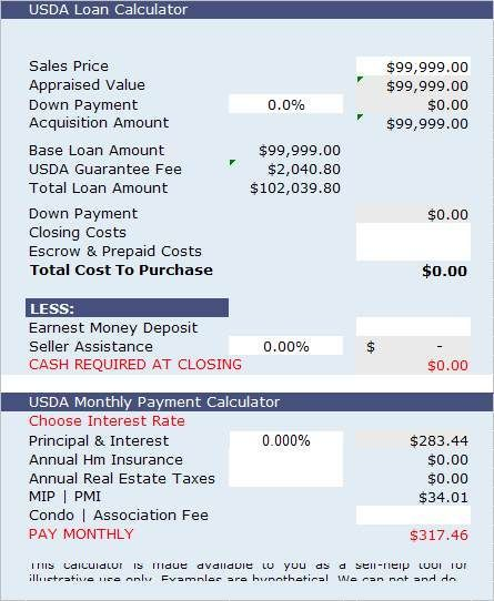 Usda Loan Calculator Usda Loan Mortgage Amortization Calculator