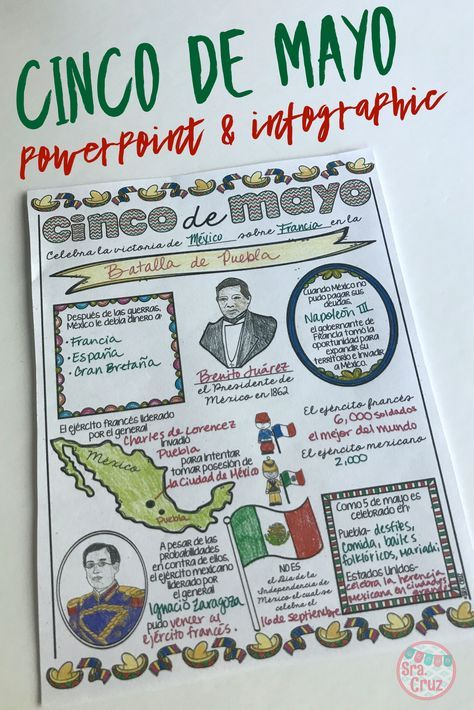 Powerpoint And Infographic For Cinco De Mayo Con Imagenes