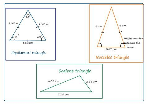 Equilateral Isosceles And Scalene Triangles Geometry Triangles Elementary Math