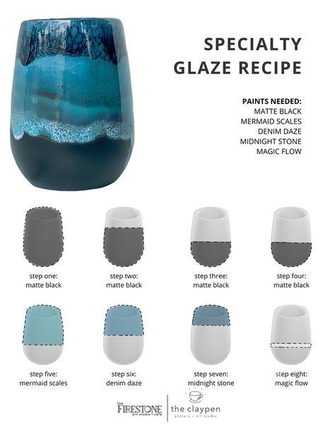 specialty glaze resources
