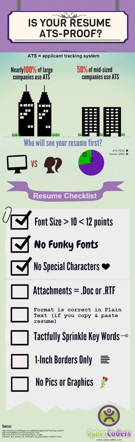 Resume Dos and Donu0027ts Making Recruiters Take Notice (Infographic - resume dos and donts