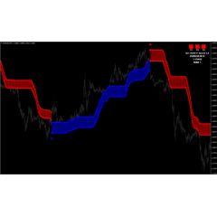 Fx Venom Pro Venom Forex Trading