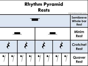 Rhythm Charts Rhythm Value Charts Music Poster Free Download Music Rhythm Music Note Symbol Music Lessons