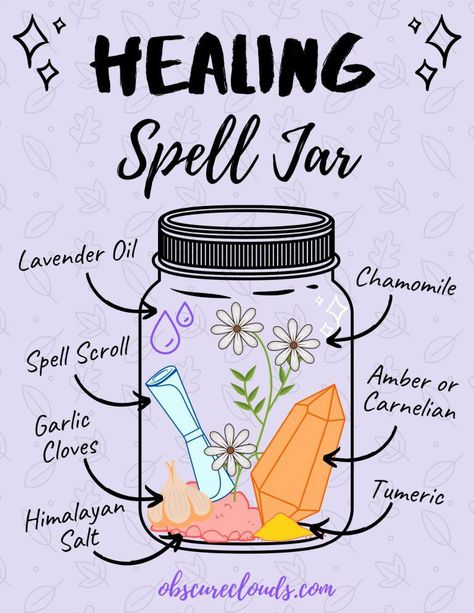 A witchy Spell Jar for healing and health. These are rough times we're going through right now—making a Spell Jar like this one can ease your anxiety and help you feel a bit better 💕 stay safe & healthy witches Wiccan Spell Book, Wiccan Witch, Witch Spell, Spell Books, Jar Spells, Healing Spells, Magick Spells, Health Spell, Witchcraft For Beginners