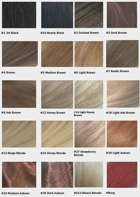 Clairol Professional Hair Color Chart Er Sa Kjent Men Hvorfor
