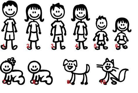 72 Ideas De Dibujo Palitos Dibujos Fáciles Dibujos Para Niños Garabatos