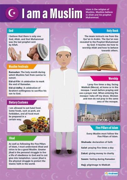 I am a Muslim – Religious Studies Poster