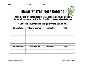 Character Trait Close Reading Graphic Organizer Thoughts Words