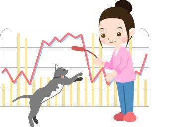 プラスサイクル 愛犬 愛猫の健康を活動量計とアプリで簡単管理 Plus Cycle 猫 アプリ 健康