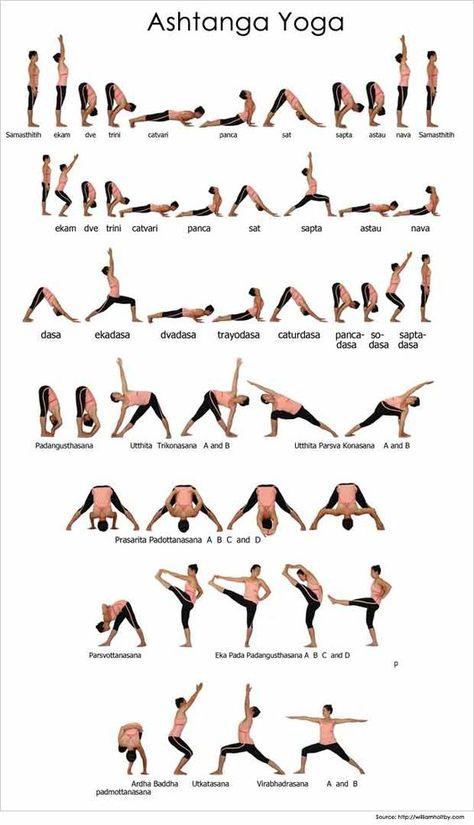 Ashtanga Yoga A lire aussi : Les postures du Yoga pour maigrir et combattre la cellulite