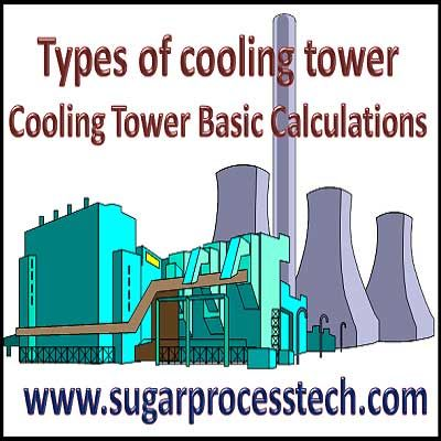 Cooling Tower Basics Calculation Formulas Cooling Tower Tower