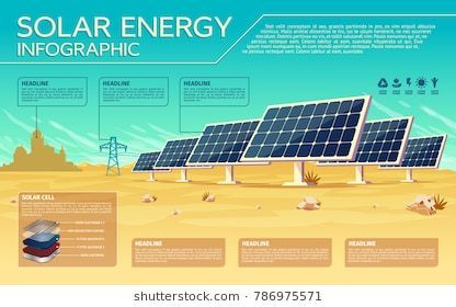 Vector Solar Energy Business Presentation Banner Brochure Template With Infographics Text Space Renewable Al Solar Energy Business Solar Energy Facts Solar