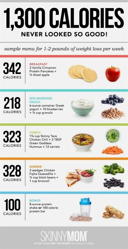 low carb diet gain muscle
