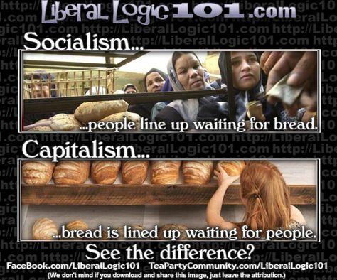 21 Words On Capitalism Ideas Capitalism Words Ayn Rand