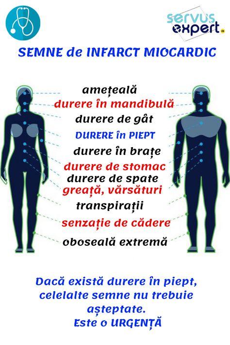 medicamente care hrănesc articulațiile