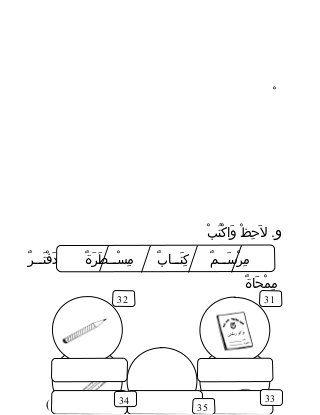 Soalan Bahasa Arab Tahun 1 Arabic Alphabet For Kids Learn Arabic Alphabet Arabic Alphabet Letters