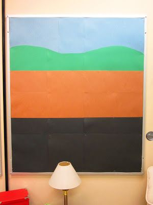Starting The City of Ember. students create mural of above, Ember, and below Ember