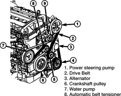 Access Denied Dodge Caliber Repair Guide Car Care Checklist