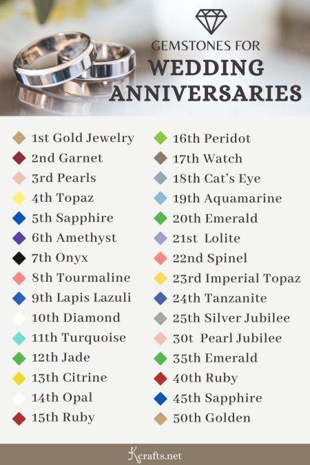 Anniversary Gemstone List In 2020 Gemstone List Boyfriend Gifts Diy Anniversary Gifts For Hubby