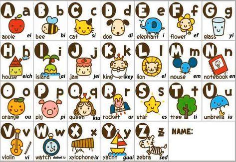 Un Ejemplo De Imagenes Para Ninos De Abecedario En Ingles Abecedario En Ingles Pronunciacion Aprender El Abecedario Alfabeto En Ingles Pronunciacion