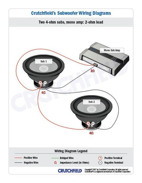 84 Ideas De Autos Audio De Automóviles Audio Coche Sistema De Audio