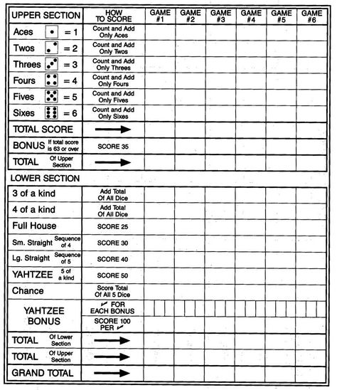 Image Result For Yahtzee Sheets  Games For One Player