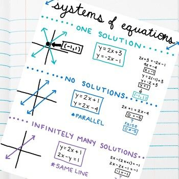 Systems Of Equations Anchor Chart Poster In 2020 With Images