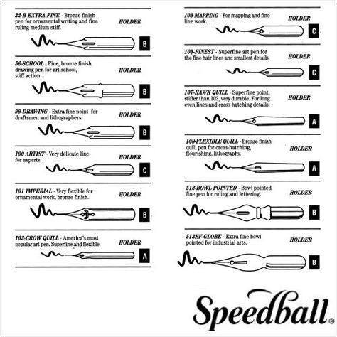 99 pack of 2 Speedball Hunt Artists Pen Nibs--Drawing No