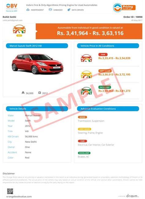 Fair Market Value Car Calculator >> Check Vehicle Value Used Car Bike Valuation Tool Droom
