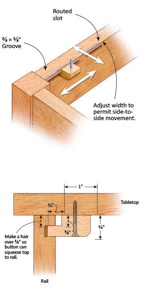 Diagram Diy Dining Table Woodworking Projects Woodworking Table