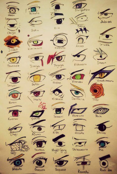 List Of Pinterest Sharingan Eye Tattoo Naruto Kakashi Ideas