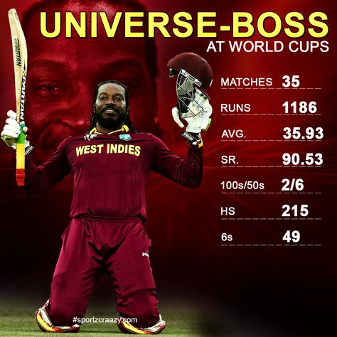 He made one of just two double-centuries at the tournament ..