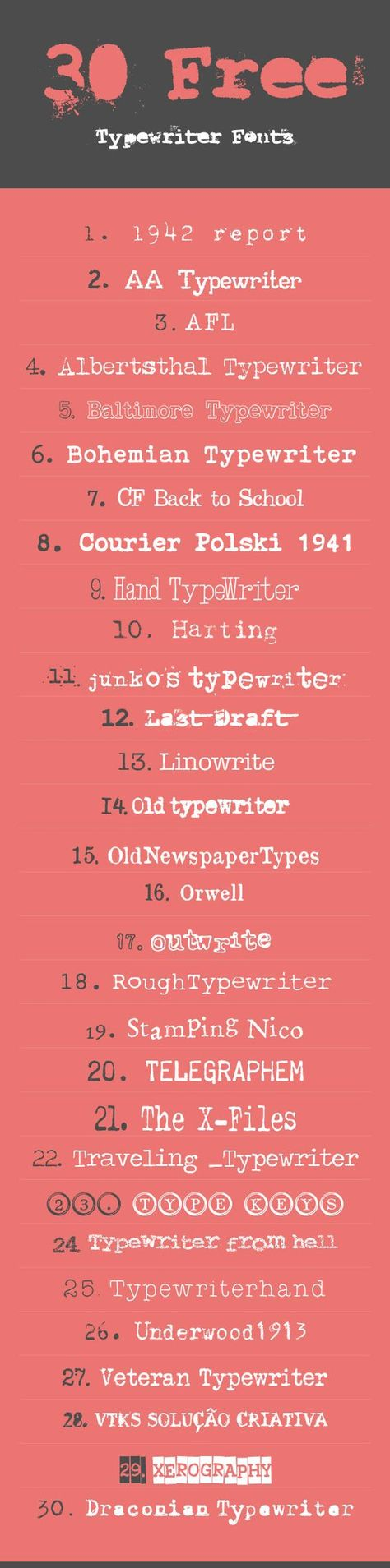 List of Pinterest schrift schreibmaschine pictures