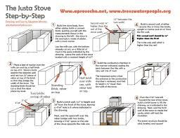 Image Result For Rocket Stove Mass Heater Plans Pdf Cuisiniere Bois