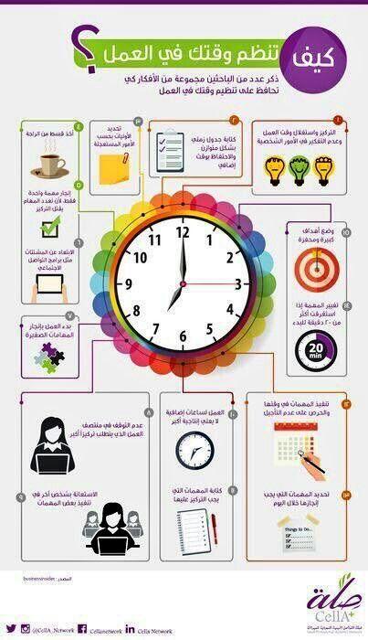 مشاعل الشهري On Twitter Life Skills Activities Learning Websites Life Planner Organization