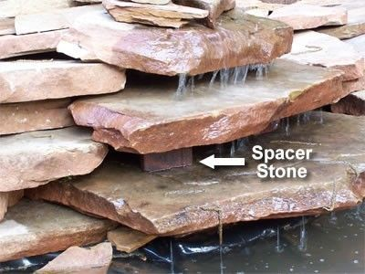 How To Build An Above Ground Pond Rocks For The Waterfall Gardenpondideas Waterfalls Backyard Pond Rocks Pond Landscaping