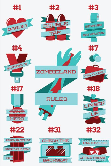 Zombie land...rules to live by