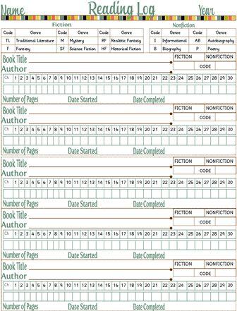 7 Step Curriculum Planner Attendance chart, Attendance and - club sign in sheet template